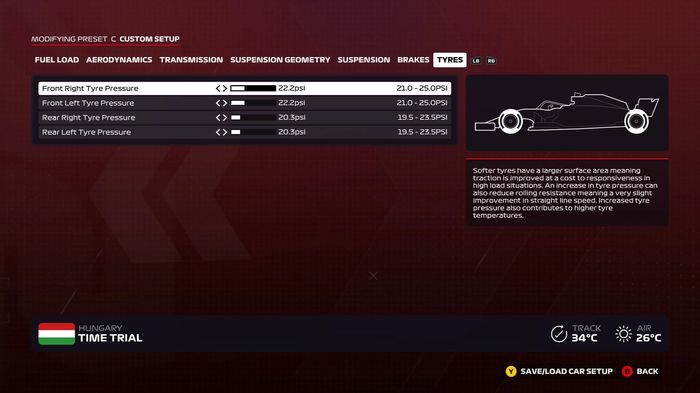 F1 2020 Hungary Tyres