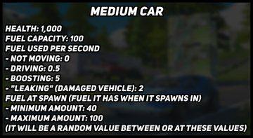 Medium Car