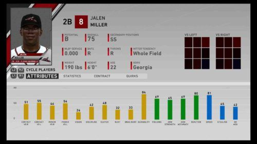 mlb the show 20 prospects miller