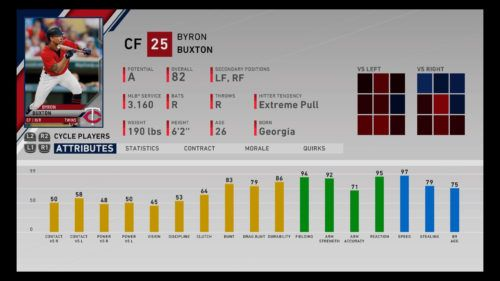 Byron Buxton Best base stealers in MLB The Show 20 Franchise Mode RTTS March to October