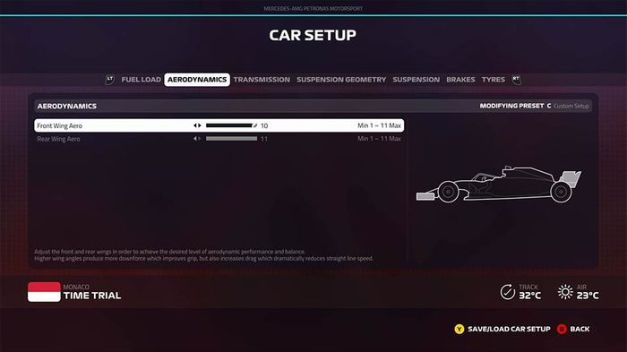 F1 2019 Monaco Grand Prix setup aerodynamics
