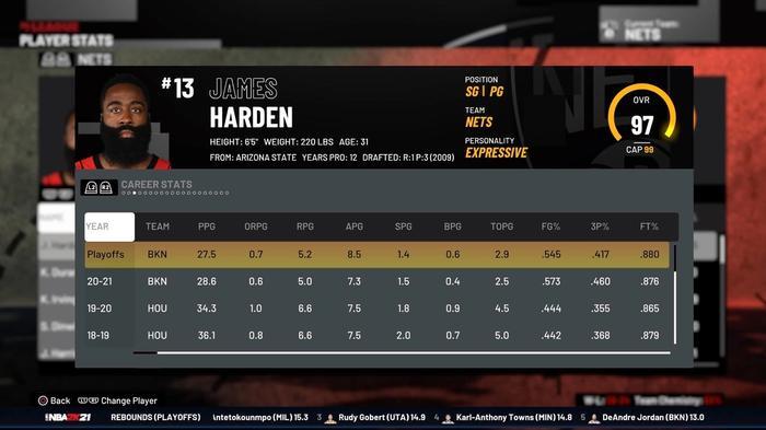 James Harden NBA 2K21 Stats