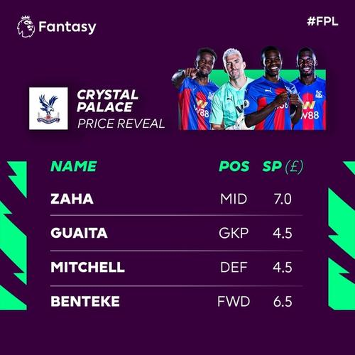 crystal-palace-fpl-21-22-price-reveal