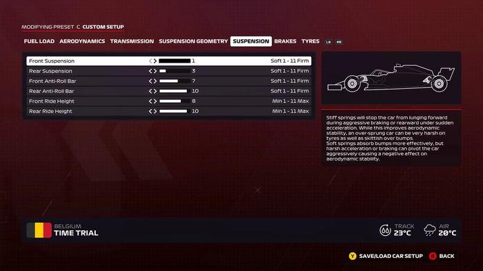 F1 2020 Belgium wet suspension