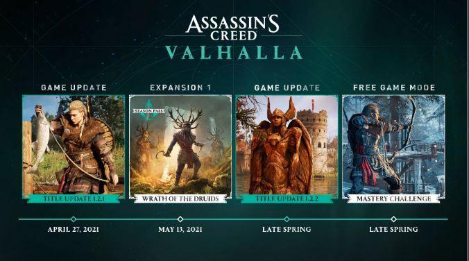 AC Valhalla Roadmap Title Updates Wrath of the Druids DLC