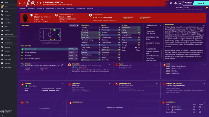 Anthony Martial's FM20 stats page