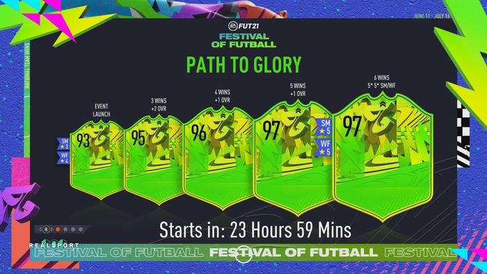 FIFA FUT Path to Glory