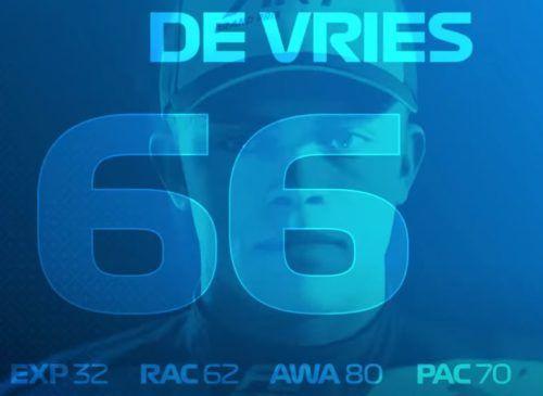 F1 2020 My Team Career Mode De Vries