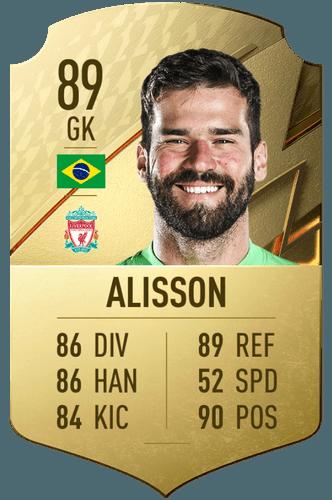 FIFA 22 Alisson