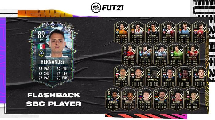 FIFA 21 FUT 21 Ultimate Team Flashback SBC Javier Hernandez