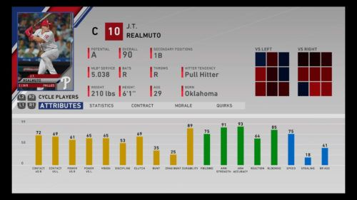 J T Realmuto MLB The Show 20 best catchers Franchise Mode March to October