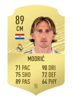 Luka Modrić FIFA 21
