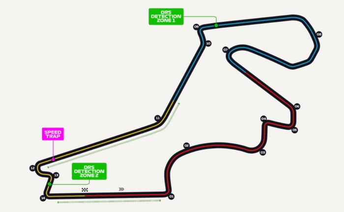 Intercity Istanbul Park circuit f1