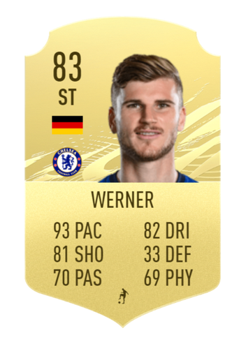 timo-werner-fifa-22-prediction