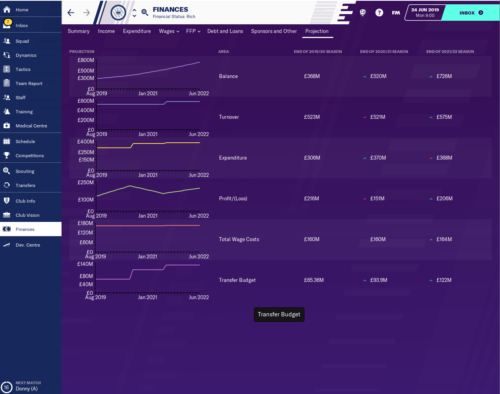 Tottenham's FM20 starting financial projections.
