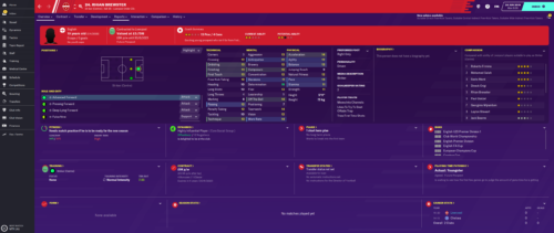 Brewster's starting Football Manager 2020 attributes and information.
