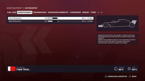 F1 2020 Bahrain GP Aerodynamics