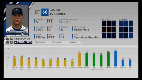 mlb the show 20 prospects dominguez