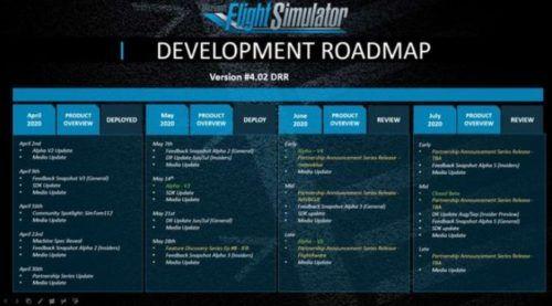 mfs development roadmap