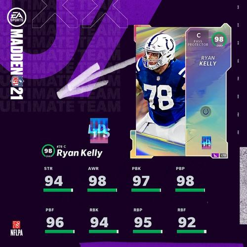 Madden 21 MUT 21 Ultimate Team Ryan Kelly LTD card