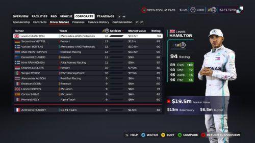 F1 2020 My Team Drivers