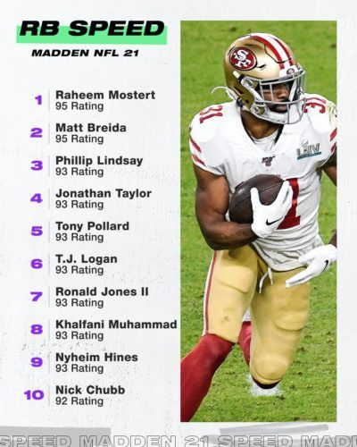 Madden 21 speed ratings 1