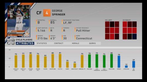 MLB The Show 20 best center fielder George Springer