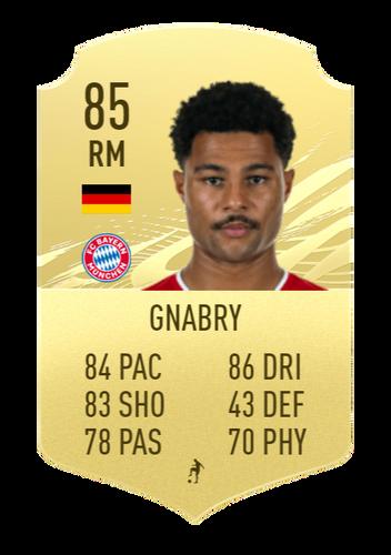 Gnabry's FIFA 22 prediction