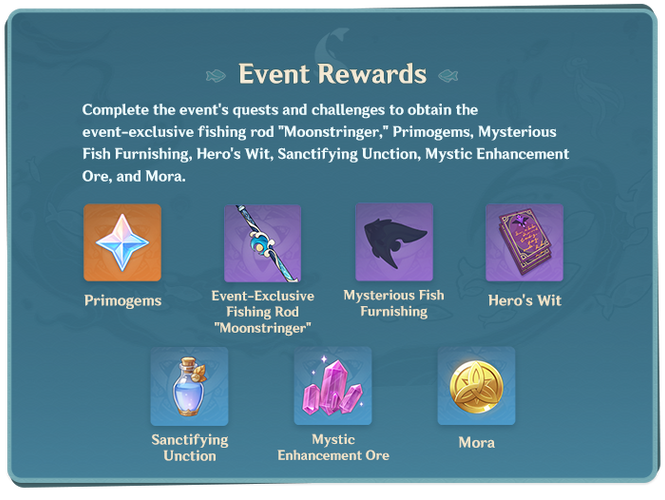 Image with the list of rewards for the Lunar Realm Event in Genshin Impact