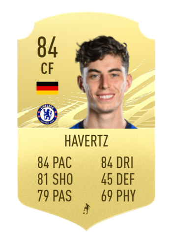 kai-havertz-fifa-22-prediction