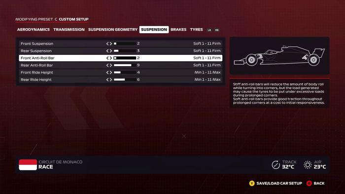F1 2020 Monaco Suspension