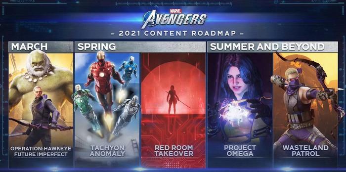 Marvel Avengers 2021 Content Roadmap Square Enix Event Reveal