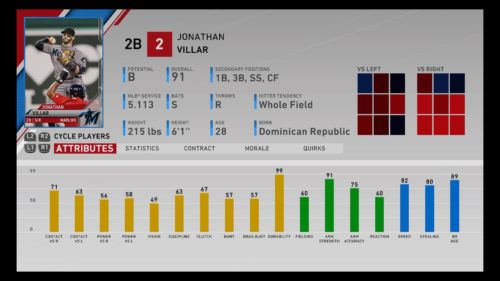 Jonathan Villar Best base stealers in MLB The Show 20 Franchise Mode RTTS March to October