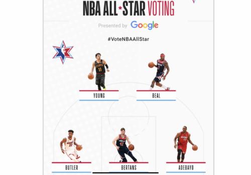 NBA Southeast Five