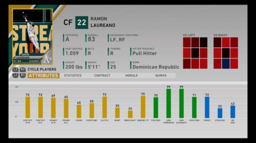 MLB The Show 20 best center fielder Ramon Laureano