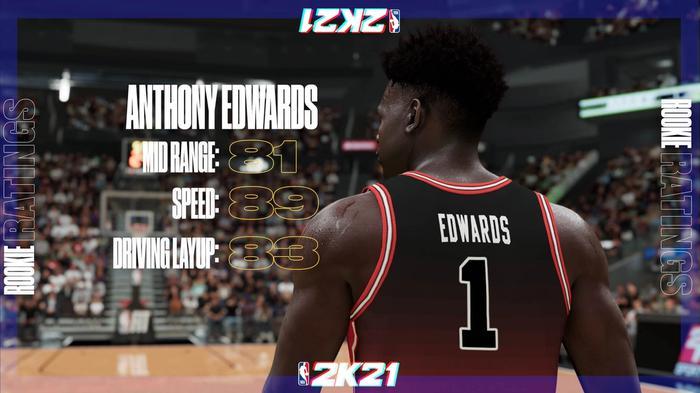 NBA 2K21 Ratings Anthony Edwards 1 1