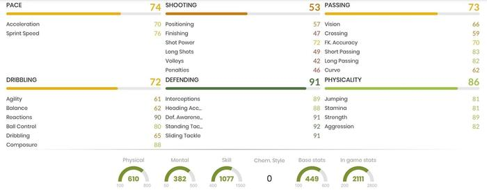 LAPORTE IN GAME STATS 1