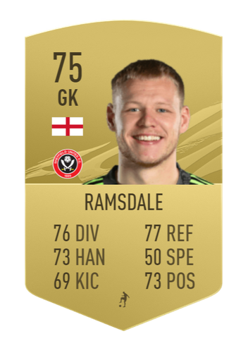ramsdale fifa 21