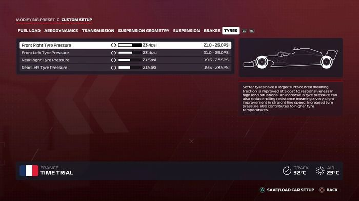 F1 2020 French GP Tyres