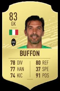 buffon-fut-base-card
