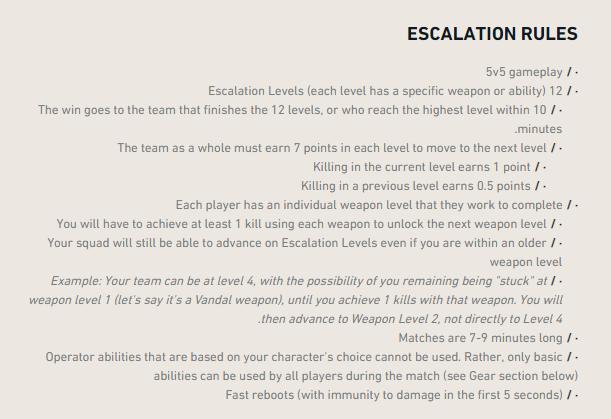Valorant Escalation Patch Notes Leak