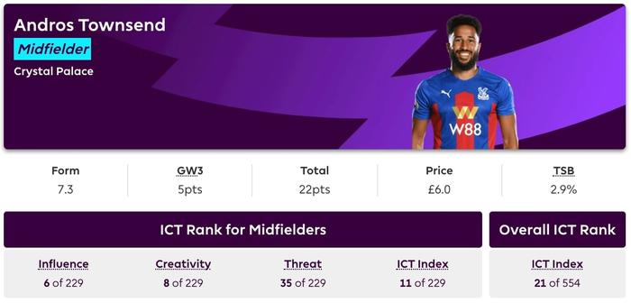 fpl andros townsend
