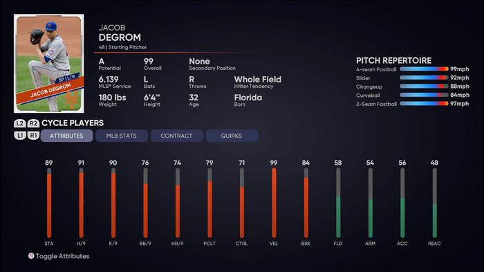 MLB The Show 21 Best Pitchers