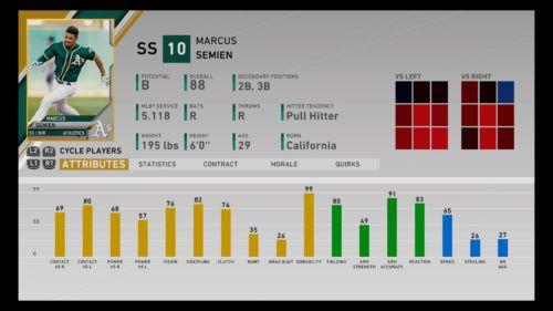 MLB The Show 20 Marcus Semien Diamond Dynasty Shortstop RTTS Franchise Mode