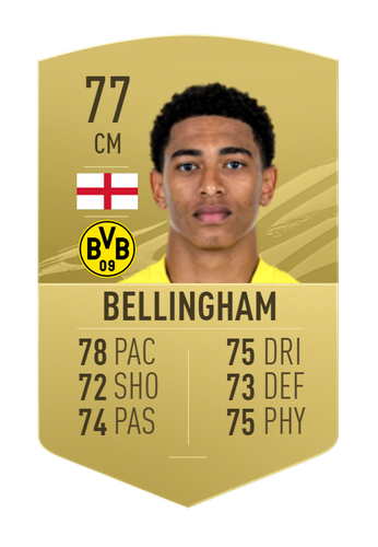 jude-bellingham-fifa-22-prediction