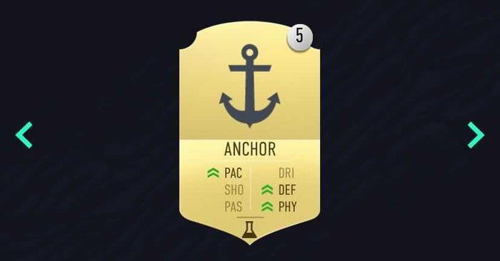 anchor fut 21